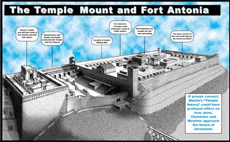 illustration of The Temple Mount and Fort Antonia